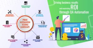Driving business results and maximizing ROI through QA Automation