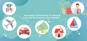 How Digital Transformation is changing the Way the Insurance Does Business