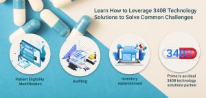 Learn How to Leverage 340B Technology Solutions to Solve Common Challenges